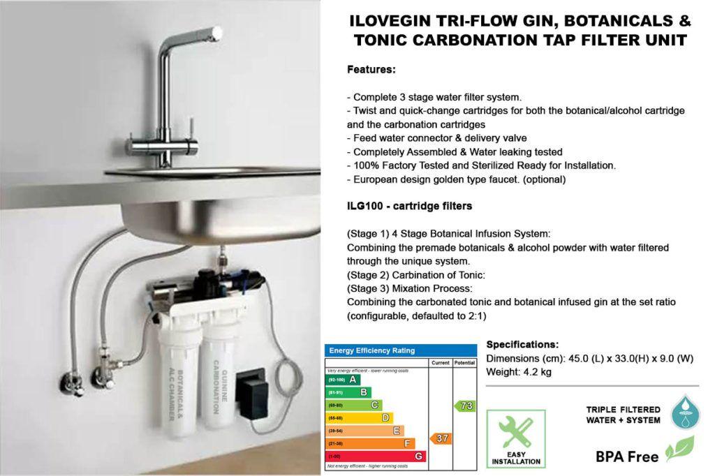 triflow system